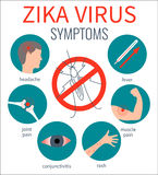 Zika virus symptoms poster Stock Images