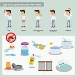 Zika virus Royalty Free Stock Photo