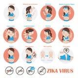 Zika wirus ilustracja wektor