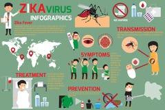 Zika wirusowi infographic elementy, przekaz, zapobieganie Fotografia Stock