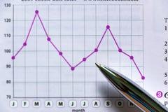Zilveren Pen Showing Diagram op Financieel verslag royalty-vrije stock foto