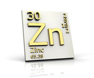 Zinc form Periodic Table of Elements Stock Photos