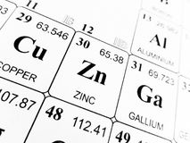 Zinc on the periodic table of the elements Royalty Free Stock Photo
