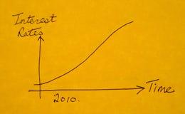 Zinssatzvorhersage. Stockbilder
