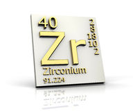 Zirconium form Periodic Table of Elements Royalty Free Stock Photos