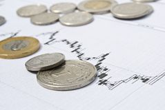 Zloty or PLN coins and stock chart as currency exchange concept Stock Photos