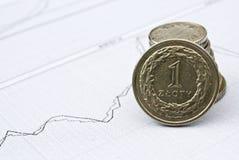 Zloty of PLN-muntstukken en voorraadgrafiek als concept van de muntuitwisseling stock foto's