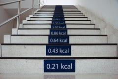 Znaki kalorie palą na schodkach przy biurem Fotografia Stock
