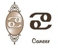 Zodíaco - cancro Imagens de Stock