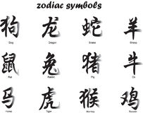 Zodíaco chinês Imagens de Stock Royalty Free