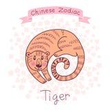 Zodíaco chinês - tigre ilustração royalty free