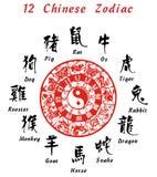 Zodíaco de 12 chineses Imagem de Stock
