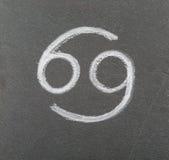 Zodiac καρκίνος σημαδιών Στοκ Φωτογραφία
