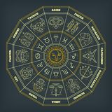 Zodiac κύκλος με τα σημάδια ωροσκοπίων Λεπτό διανυσματικό σχέδιο γραμμών Σύμβολα αστρολογίας και απόκρυφα σημάδια διανυσματική απεικόνιση