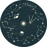 zodiac πλανητών αστερισμού ελεύθερη απεικόνιση δικαιώματος