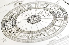 zodiac ροδών Στοκ Εικόνες