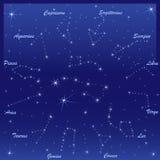 Zodiac σημάδια Στοκ Εικόνα
