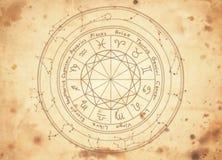 Zodiac σημάδι Στοκ Φωτογραφίες