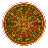 Zodiac. Disk with the twelwe signs Stock Photography