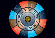 Zodiac Stock Photography