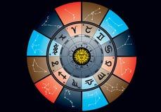 zodiac royaltyfri illustrationer