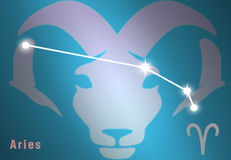 Zodiac Aries Royalty Free Stock Photography