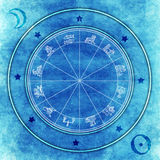 Zodiac background. Astrology wheel with zodiac signs in old vintage style Stock Photography