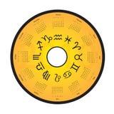 Zodiac calendar Royalty Free Stock Images
