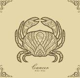 Zodiac Cancer Royalty Free Stock Photo
