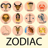 Zodiac in cartoon style. Yellow circle on the floor Royalty Free Stock Image