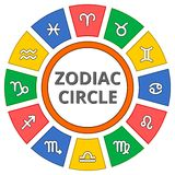 Zodiac Circle color. On white Royalty Free Stock Photos