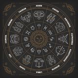 Zodiac circle with horoscope signs. Thin line vector design. Astrology symbols and mystic signs. Zodiac circle with horoscope signs. Thin line vector design royalty free illustration