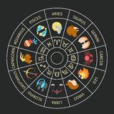 Zodiac Circle Illustration Royalty Free Stock Images