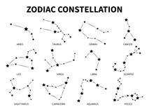 Zodiac constellation. Aries taurus gemini cancer leo virgo libra scorpio pisces zodiacal, mystic astrology vector vector illustration
