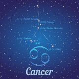 Zodiac constellation Cancer - position of stars and their names Royalty Free Stock Image
