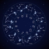 Zodiac constellation map with leo virgo scorpio symbols vector illustration. Zodiac constellation map with leo virgo scorpio libra aquarius sagittarius pisces Stock Image