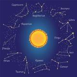 Zodiac constellations around sun. Circle with zodiac constellations around sun on the sky Stock Image