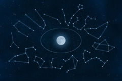 Zodiac Constellations horoscope symbols Royalty Free Stock Photos