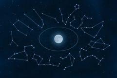 Zodiac Constellations horoscope symbols Royalty Free Stock Photos