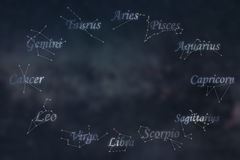 Zodiac constellations. Zodiac signs. Signs of zodiac. Stock Images
