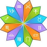 Zodiac Horoscope Icons - wheel. Set of zodiac horoscope icons - star wheel Royalty Free Stock Image