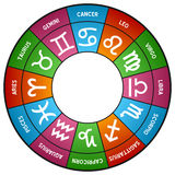Zodiac Horoscope Wheel. Colorful zodiac wheel with the twelve horoscope icons, isolated on white background. Eps file available vector illustration