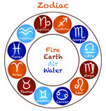 Zodiac icons. Vector illustration. Stock Images
