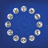Zodiac sign. Vector illustration of zodiac sign Royalty Free Stock Images