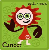 Zodiac Sign - Cancer Royalty Free Stock Photography