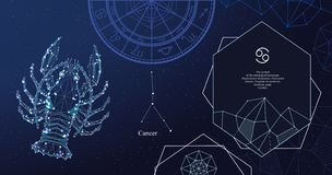 Zodiac sign Cancer. The symbol of the astrological horoscope. Horizontal banner. vector illustration