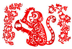 Zodiac Sign for Year of Monkey Stock Photos