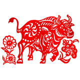 Zodiac Sign for Year of Ox Royalty Free Stock Photography