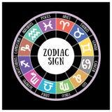 Zodiac signs: aquarius, libra, leo, taurus, cancer, pisces, virg vector illustration