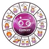 Zodiac signs - cancer Stock Photos